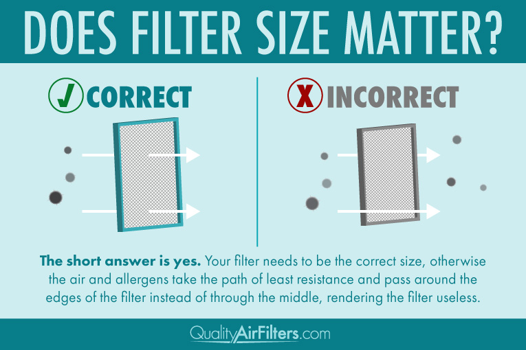 Air Filter Size on